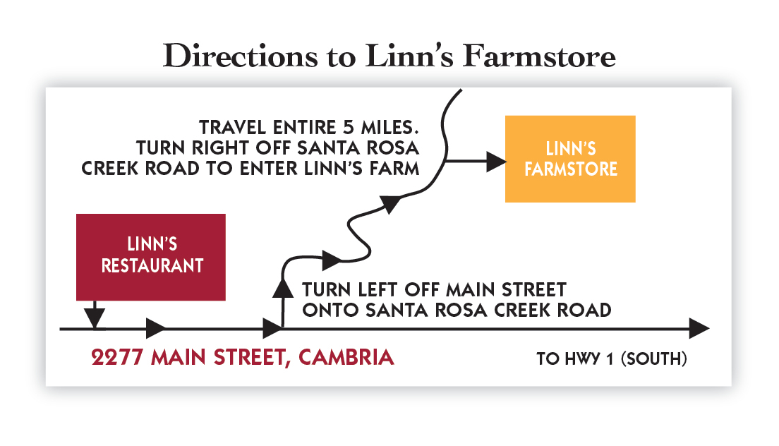 Directions to Linn's Cambria Farmstore Location